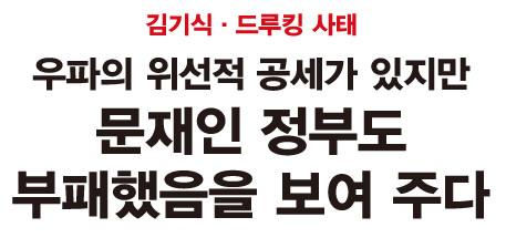김기식·드루킹 사태: 우파의 위선적 공세가 있지만 문재인 정부도 부패했음을 보여 주다